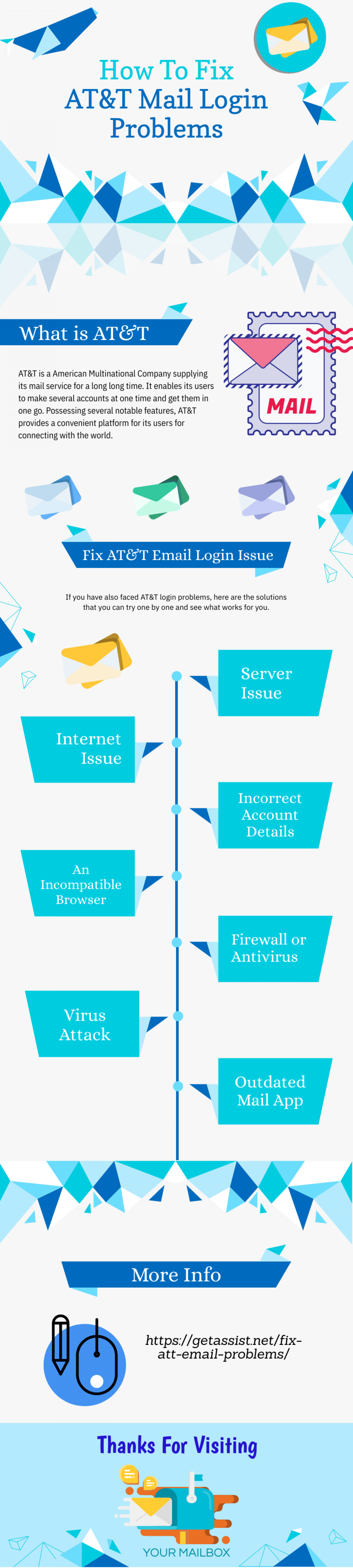 How do I log in to my ATT Email Account Infographic