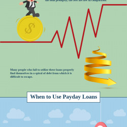 How Do Payday Loans Work | Visual.ly