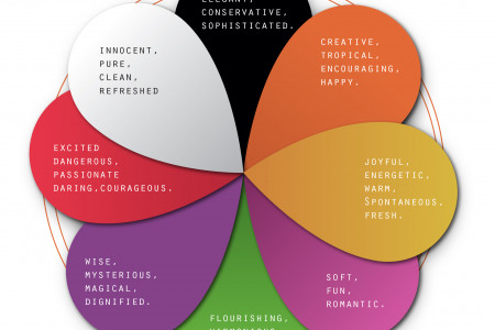 How do the colours we choose influence the mood we're in? Infographic