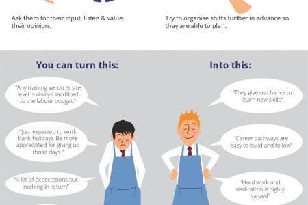 How do we retain Millenials in Hospitality? Infographic