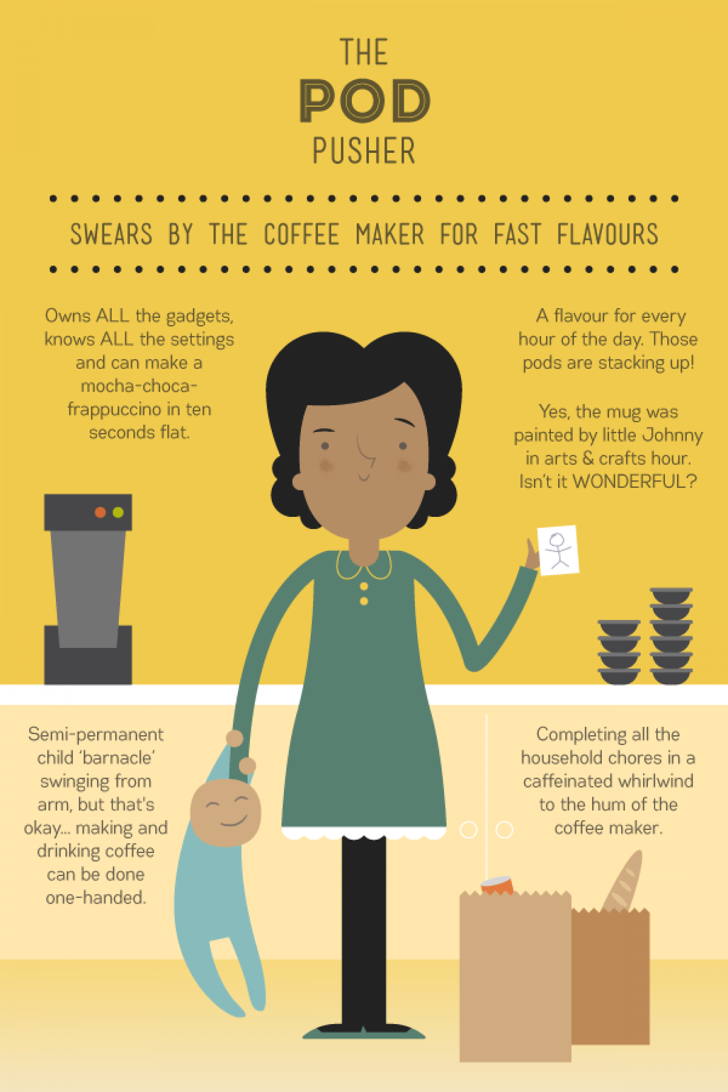 How Do You Brew?: The Pod Pusher Infographic