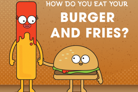How Do You Eat Your Burger & Fries? Infographic