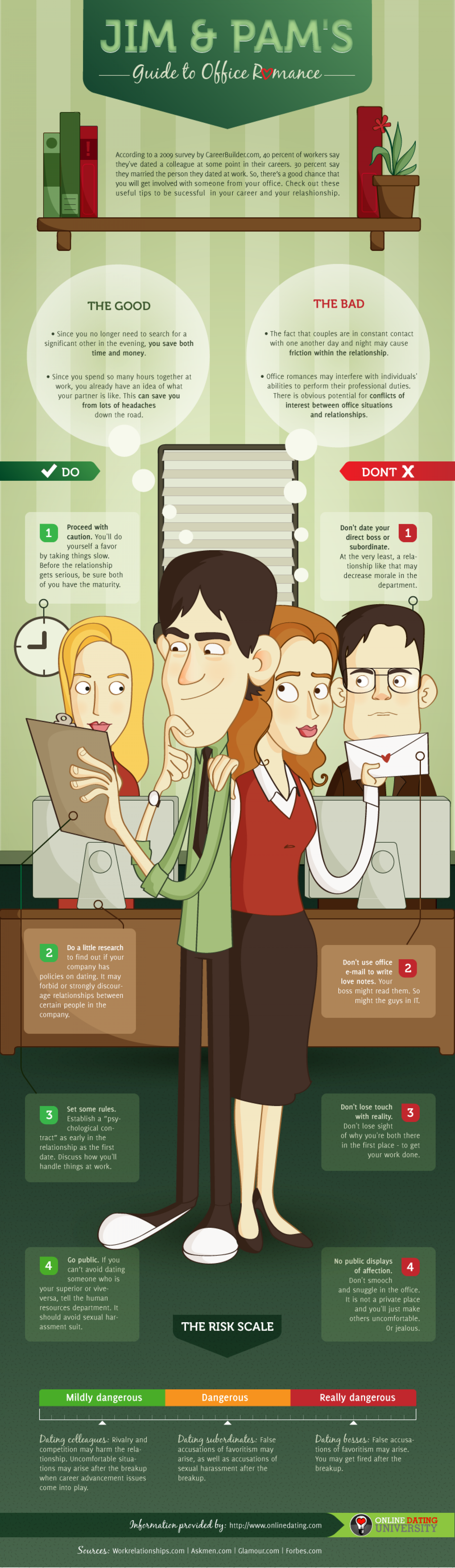 How Do You Feel About Office Romance? Infographic