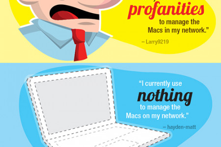 How Do YOU Manage Macs? Infographic