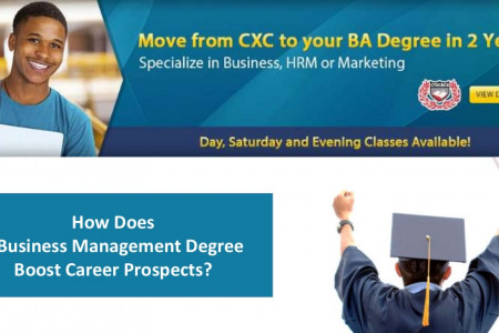 How Does a Business Management Degree Boost Career Prospects Infographic