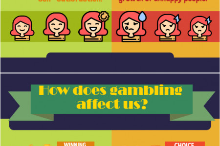 How does gambling affect us? Infographic