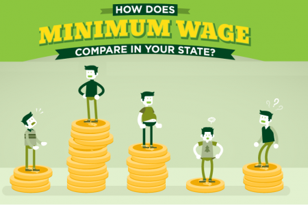 How Does Minimum Wage Compare in Your State? Infographic