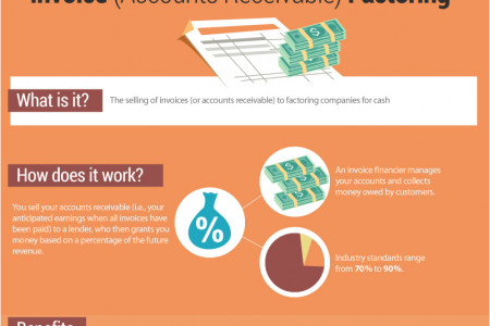 How Does PO Financing Compare to Other Business Funding Options? Infographic