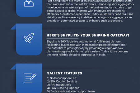 How Does Shyplite Work? Infographic