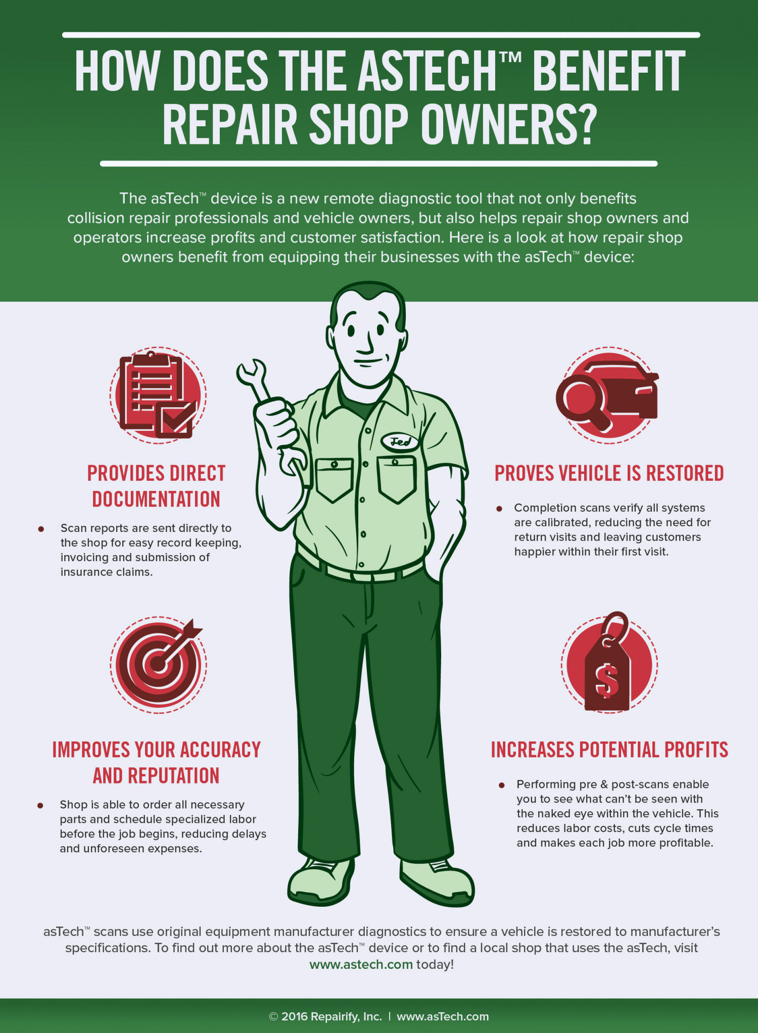 How does the asTech2 benefit repair shop owners? Infographic