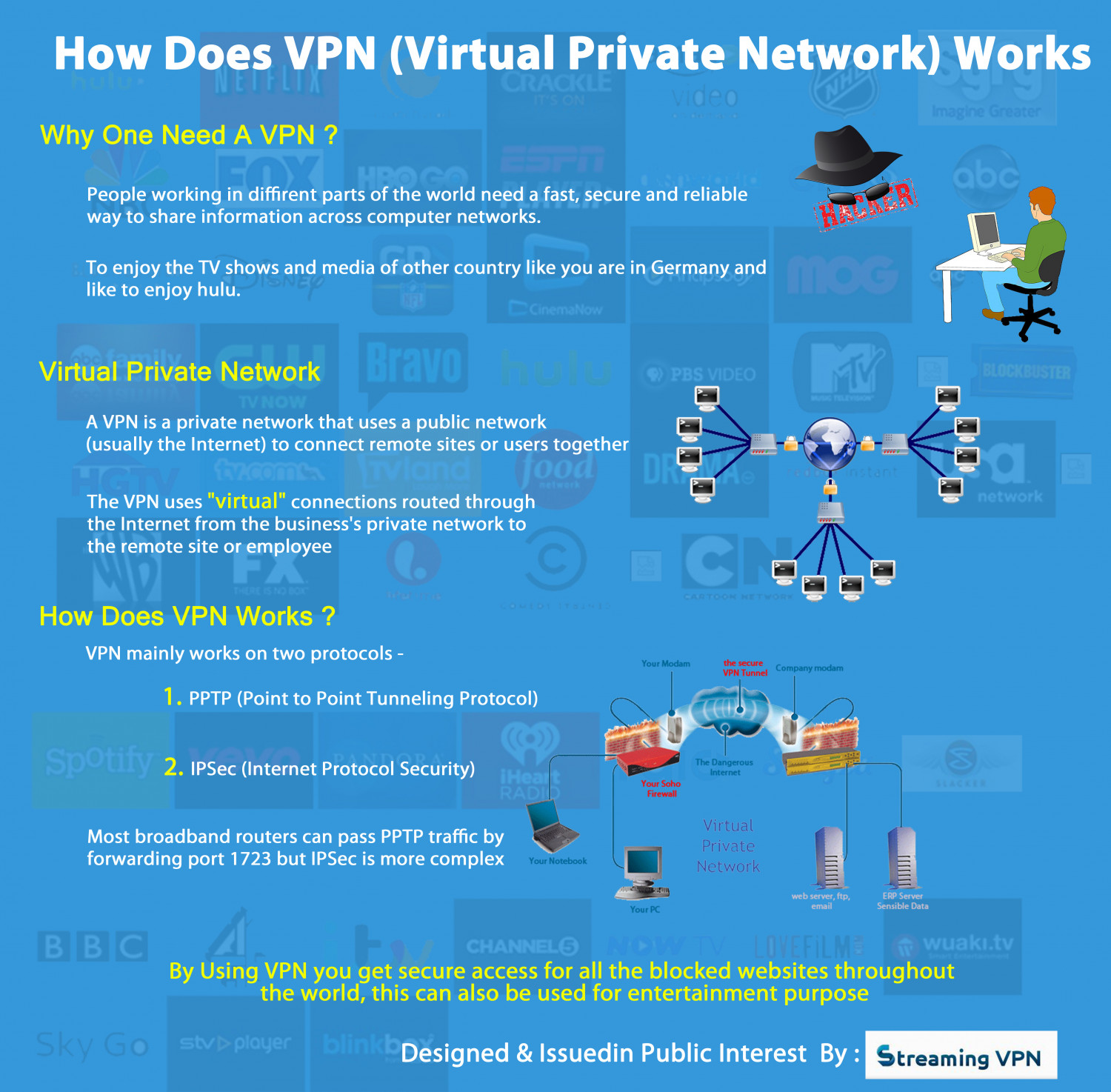 How many vpn connections cisco asa 5505