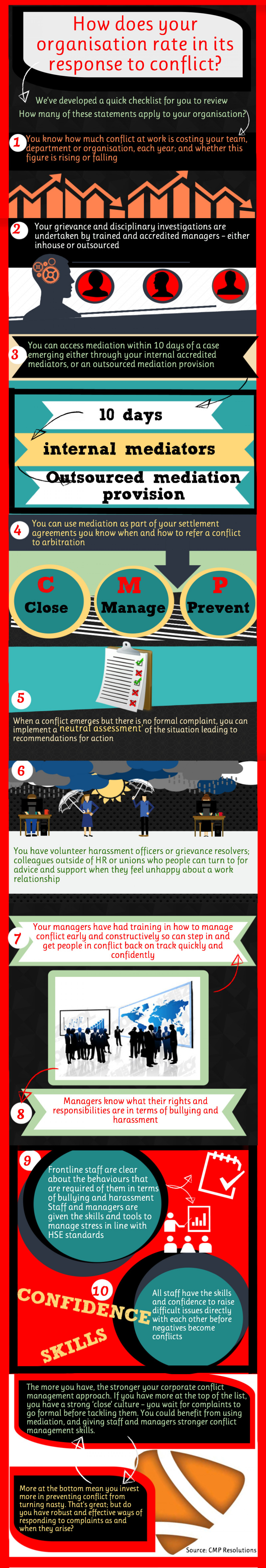 How does your organisation rate in its response to conflict? Infographic