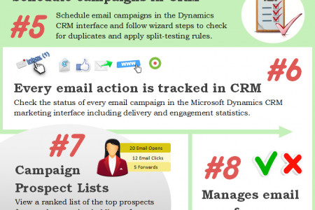 How dotMailer works with Microsoft Dynamics CRM Infographic