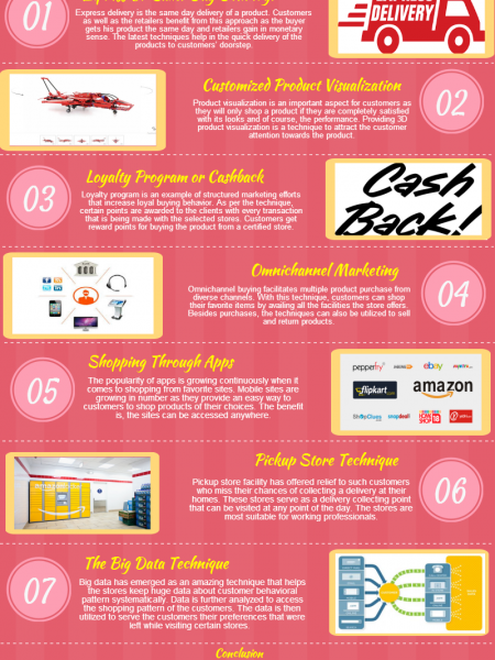 Hot E-commerce Trends To Bloom This Year Infographic