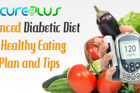 How effective are diabetes diet plans? Infographic