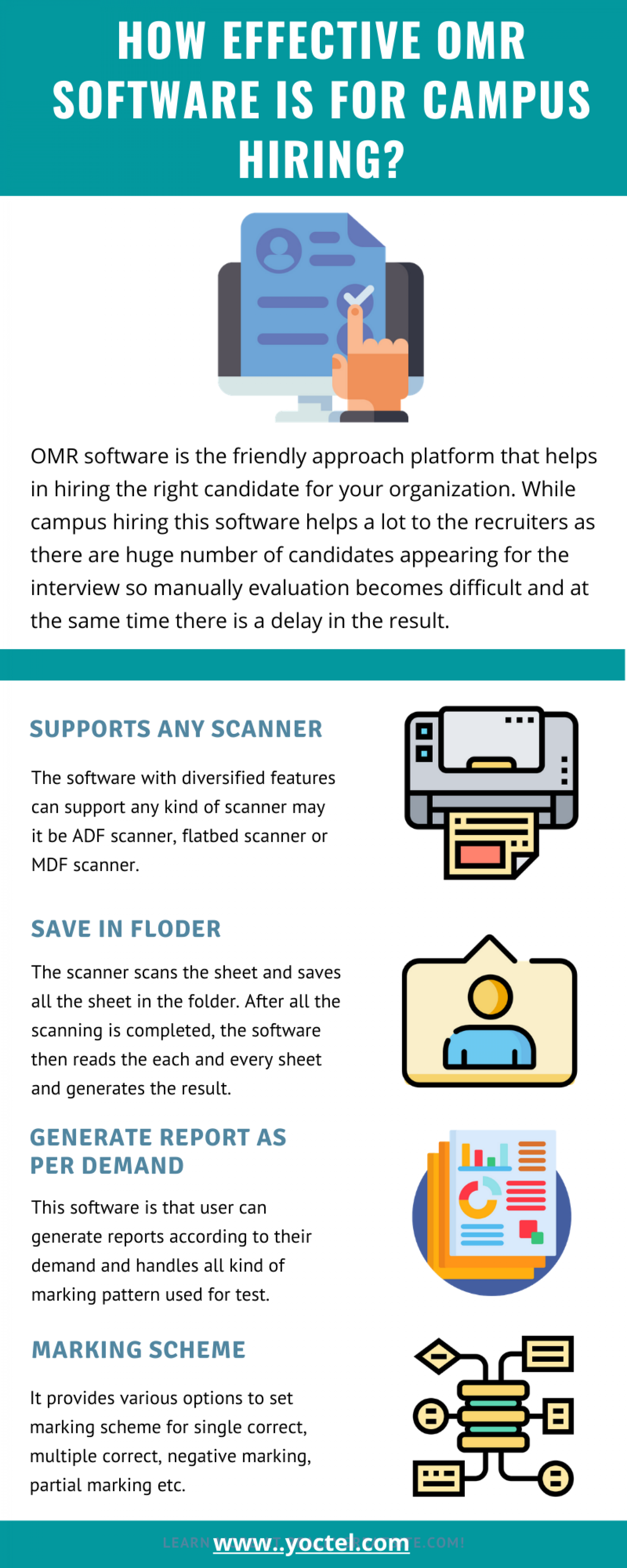 How Effective OMR Software Is For Campus Hiring? Infographic