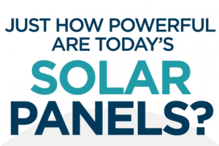 How Efficient Are Today's Solar Panels? Infographic