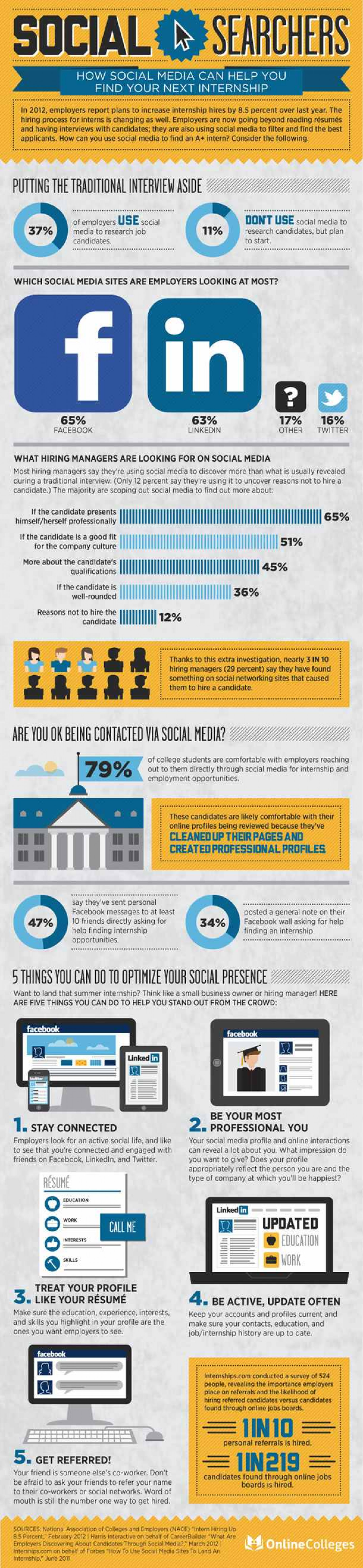 How Employers Are Using Social Media To Find The Best Person For The Job Infographic