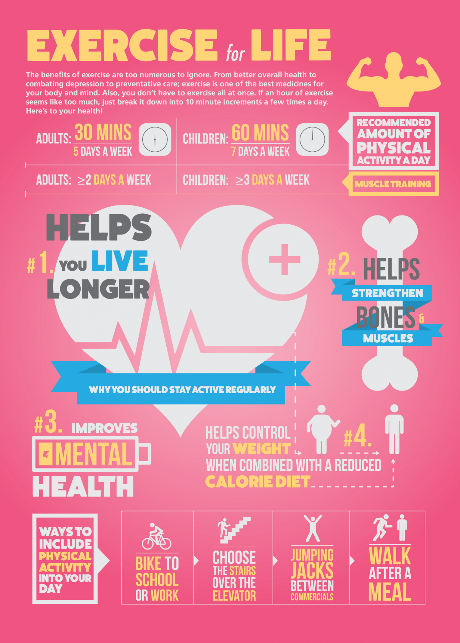 How Exercise Benefits Human Life Infographic