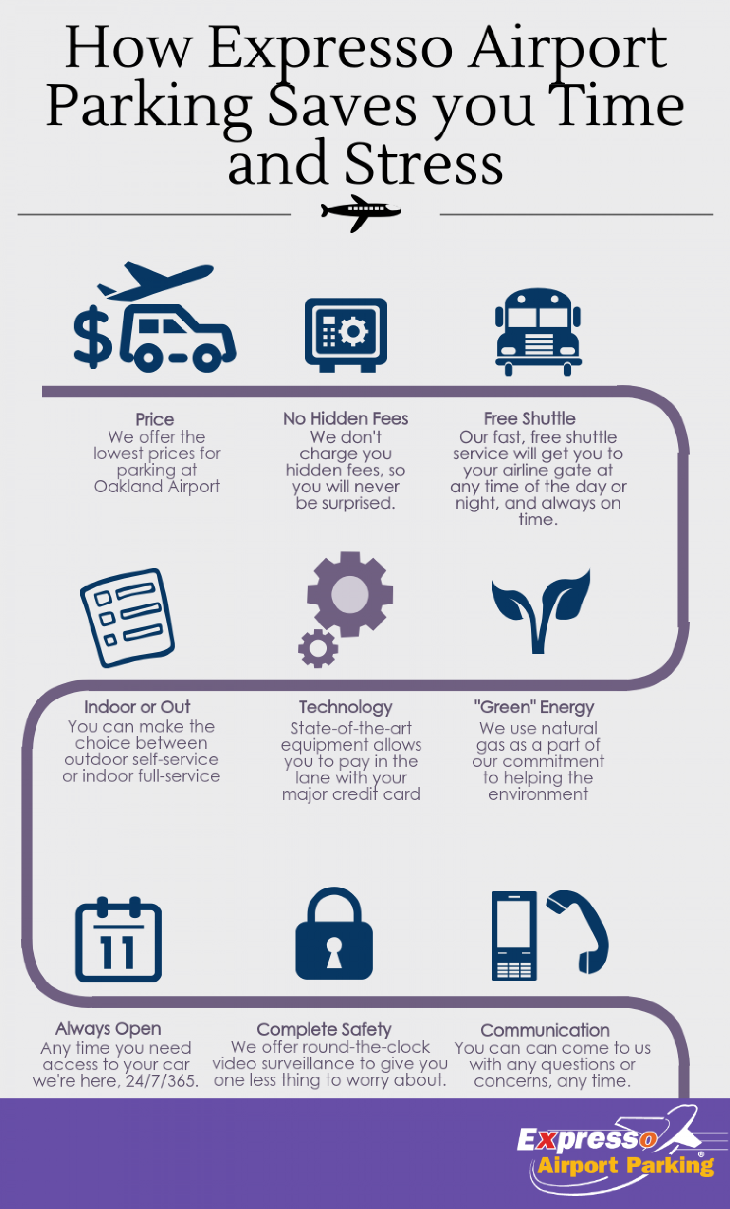 How Expresso Airport Parking Save you Time & Money! Infographic
