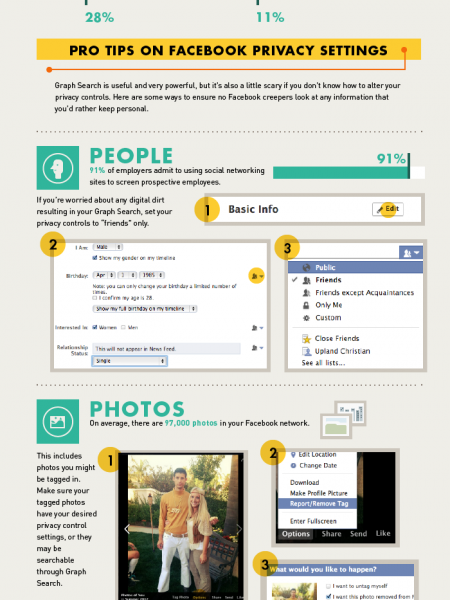 How Facebook Graph Search Affects Your Privacy Infographic