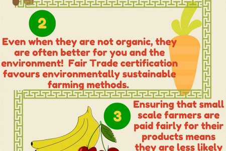How Fair Trade Products Help Save The World Infographic