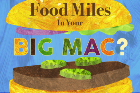 How far does your Big Mac travel? Infographic