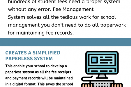 How Fee Management System Can Streamline Your School Fee Collection Process? Infographic