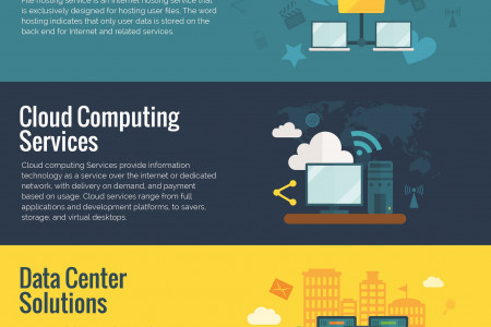 How File Hosting Works Infographic