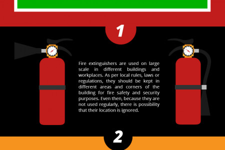 How Fire Exit Signs develop Safety? Infographic