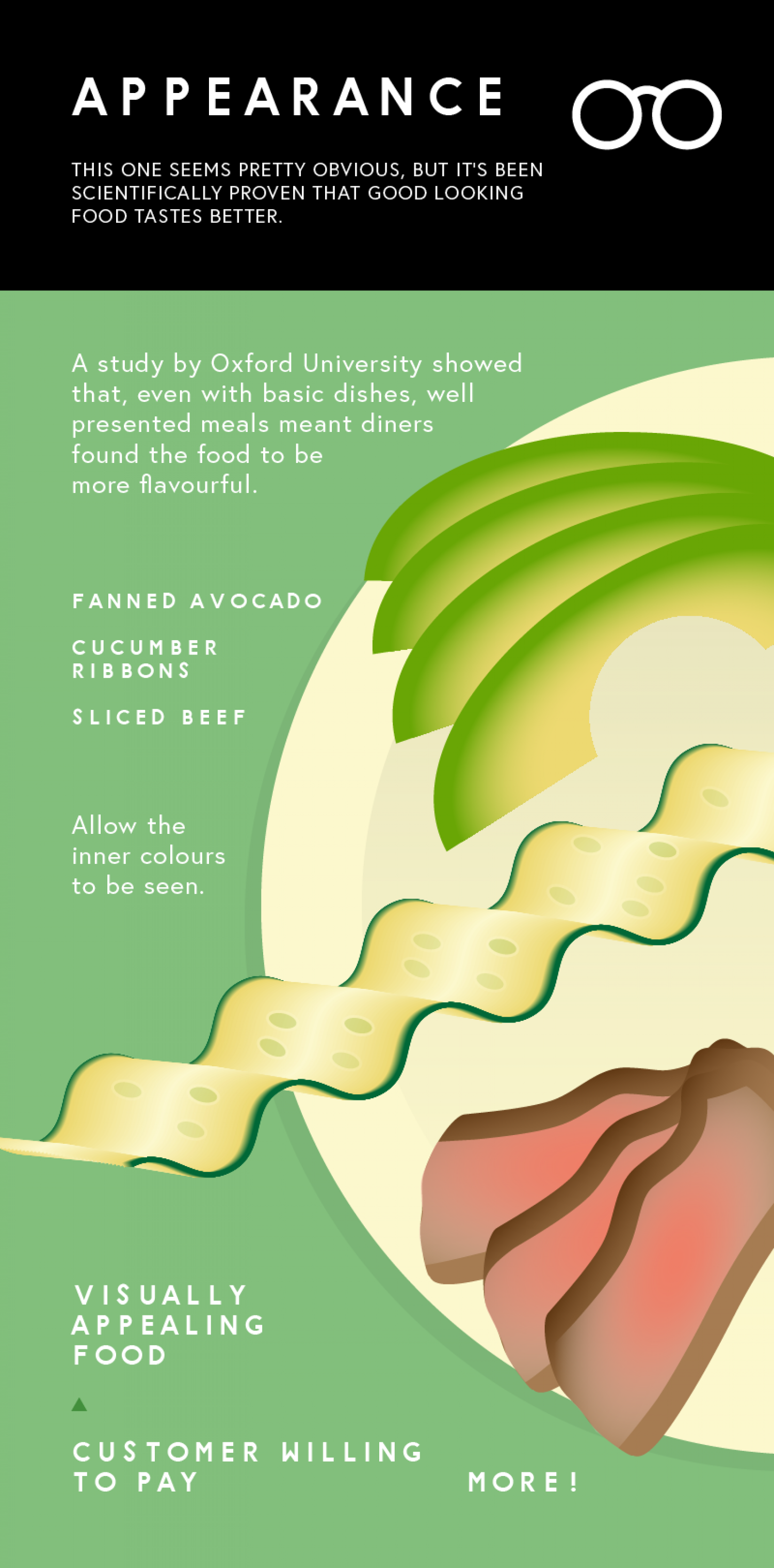How Food Appearance Affects Our Buying Habits Infographic