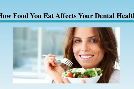 How Food You Eat Affects Your Dental Health Infographic