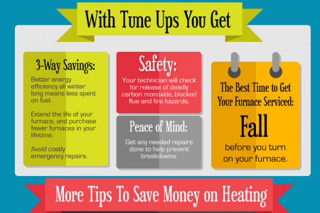 How Furnace Tune Ups Save You Money Infographic