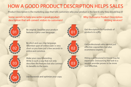 How Good Product Description help on Sales Infographic
