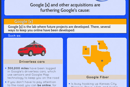 How Google makes its money Infographic
