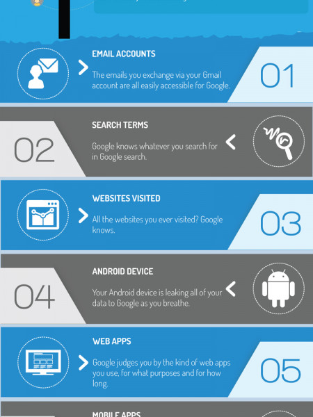 How Google monitor out all your moves  Infographic