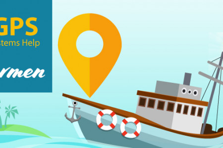How GPS Tracking Systems Help Commercial Fishermen Infographic