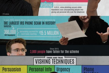 How Hackers Exploit You Infographic