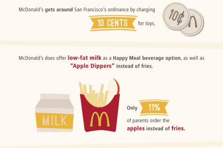 How Happy is the Meal You're Paying For? Infographic