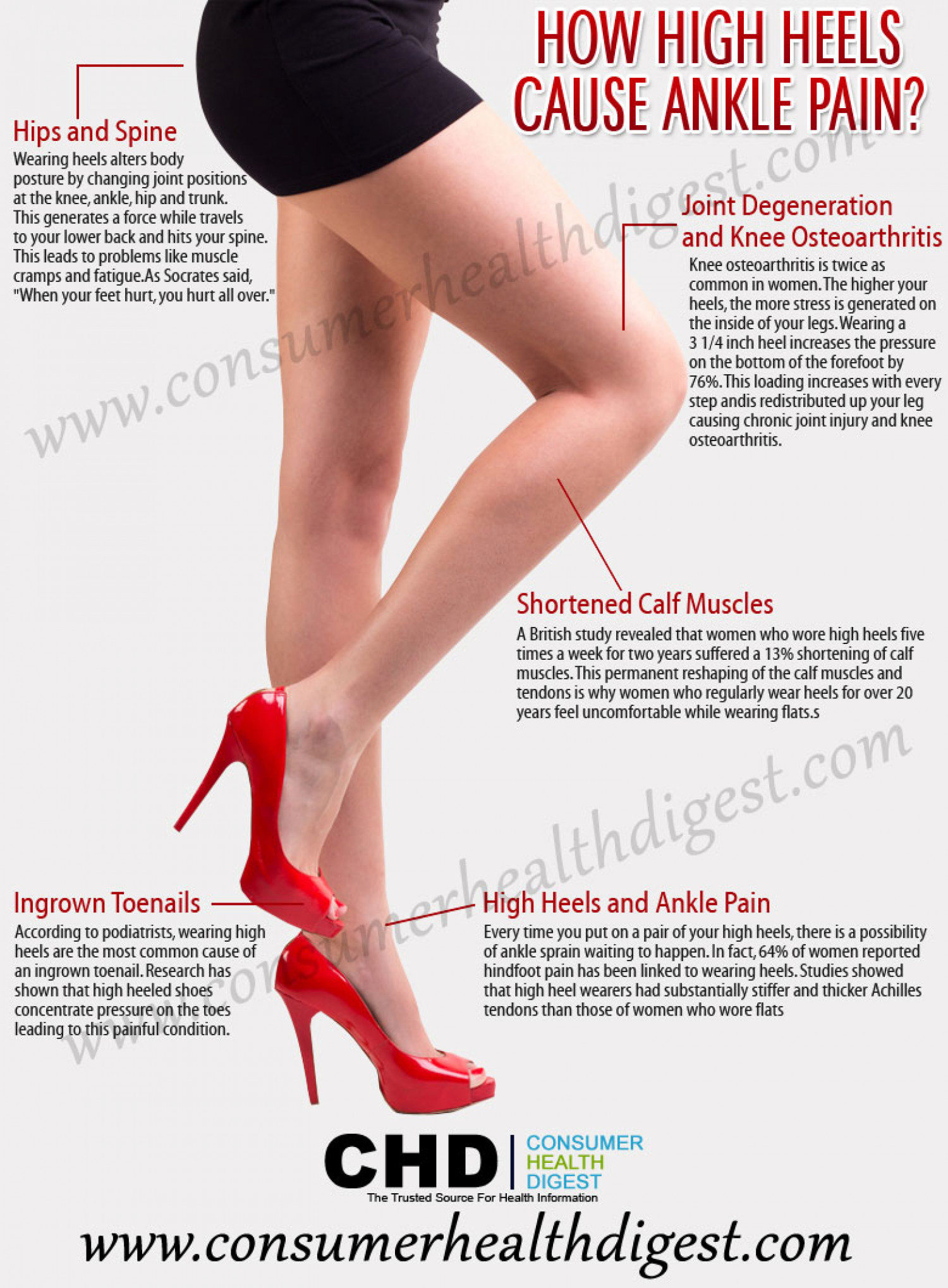 6766b95558 How High Heels Cause Ankle Pain? Infographic