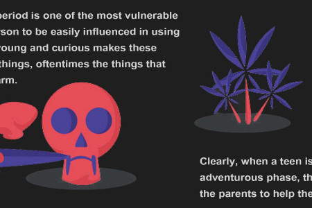 How Home Drug Tests Help Young Teens Infographic