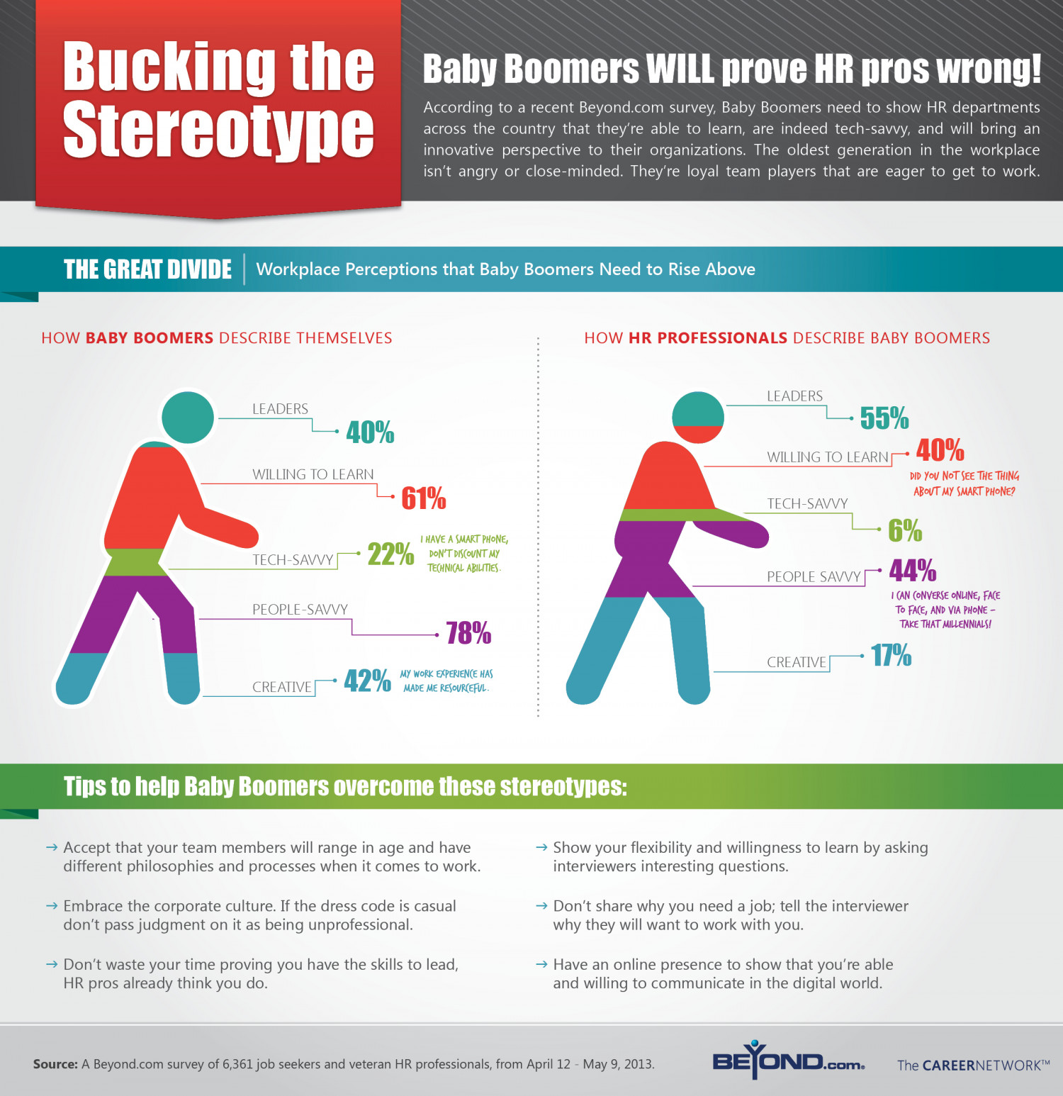 baby boomers generation y misconceptions Misconceptions about boomers may impact your bottom line - 05/16/2016 it seems like every day brings a new article with dos and don'ts for marketing to millennials.