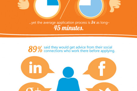 How Important Is the Candidate Experience? Infographic