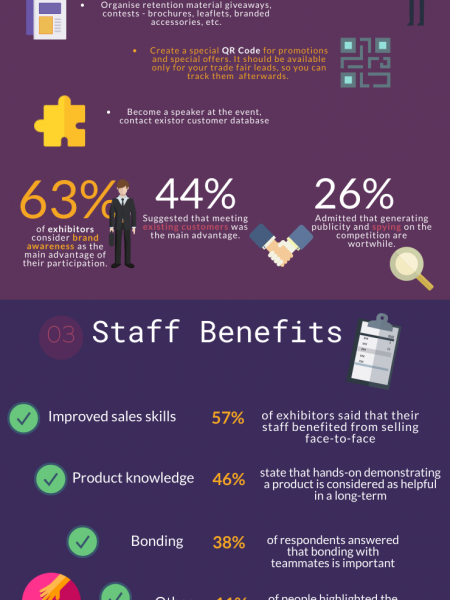 How important is trade fair marketing for your business? Infographic