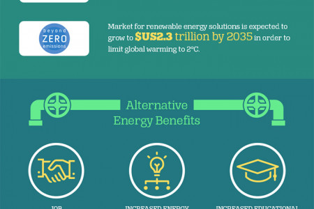 How Increasing Alternative Energy Production Affects the Valve Manufacturing Industry Infographic