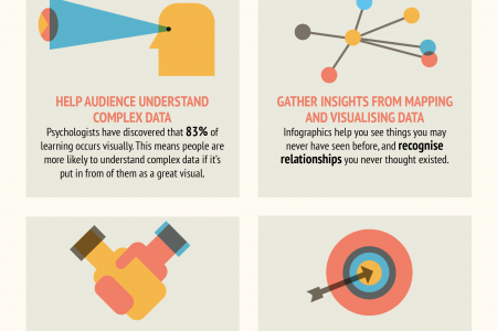How Infographics Can Help Your Business Infographic