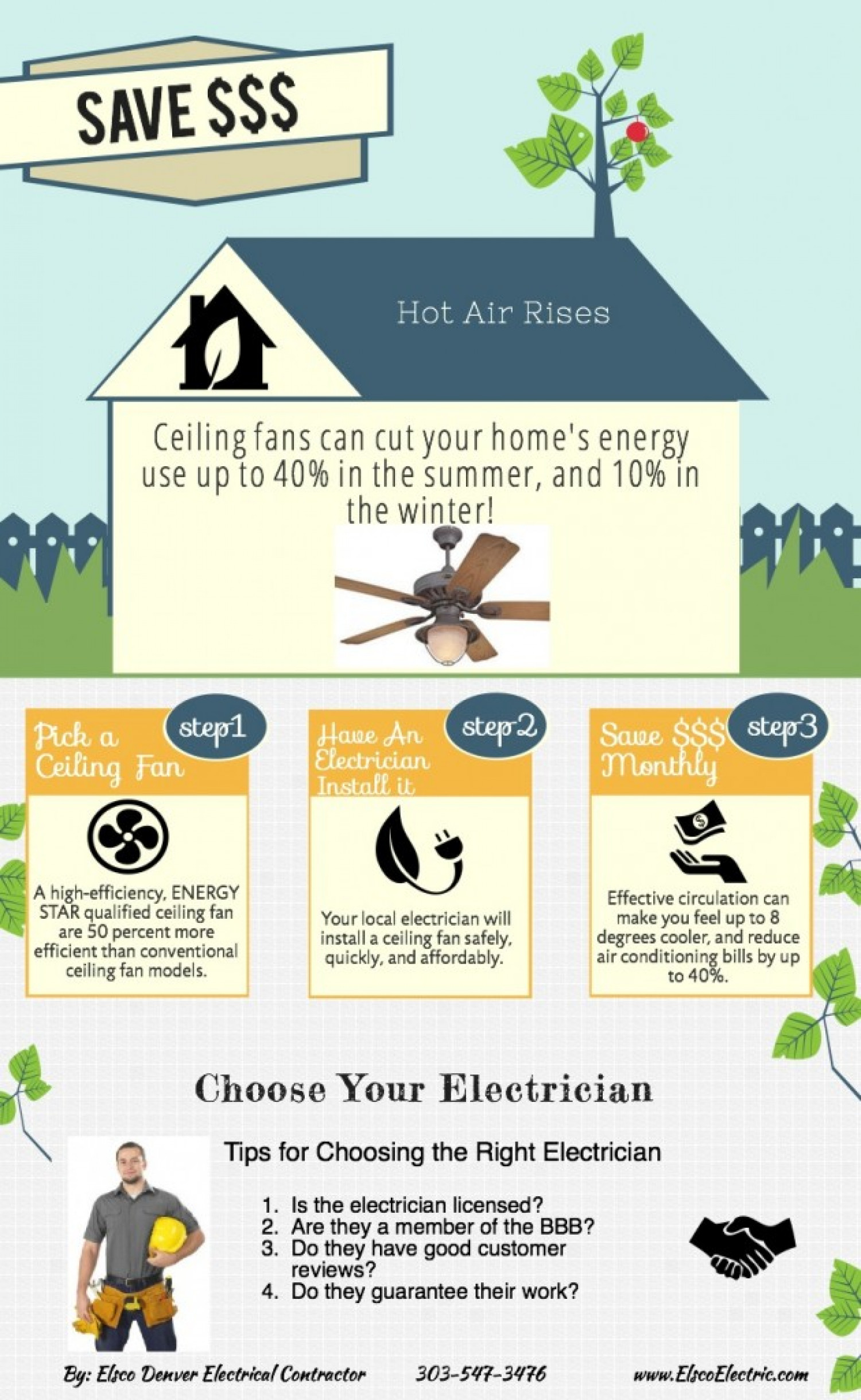 How Installing Ceiling Fans Saves Money On Energy Bills To Install Fan Wiring Infographic