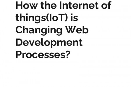 How Internet of Things (IoT) is Changing Web Development Processes? Infographic
