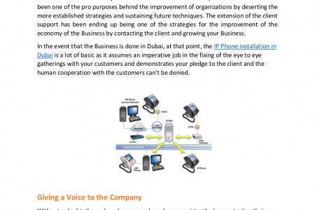 How IP phone installation in Dubai helps your business Infographic