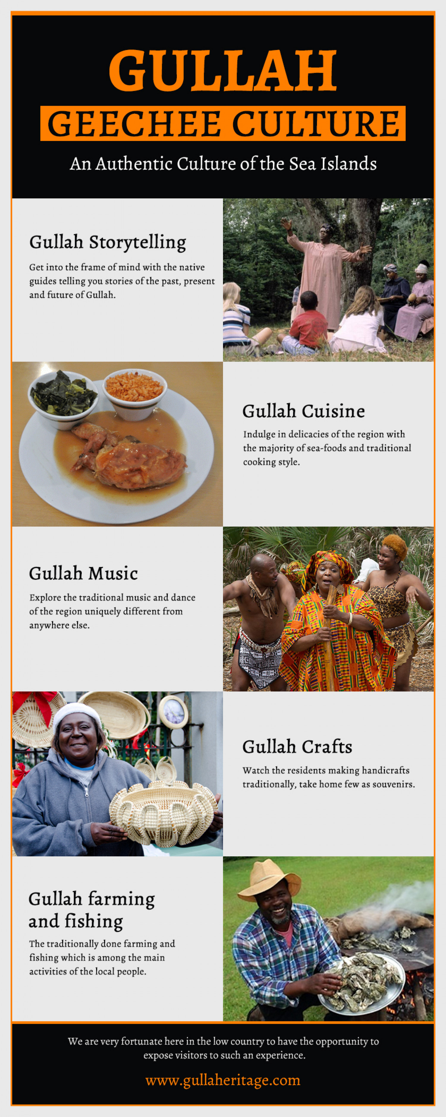 How is Gullah Geechee different in culture and tradition? Infographic